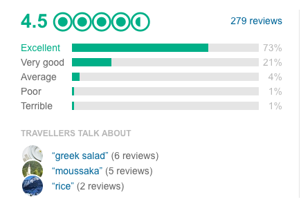 Tripadvisor reviews at Zia Restaurant